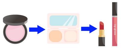 パウダーファンデのハイライト-クリームの使い方の画像