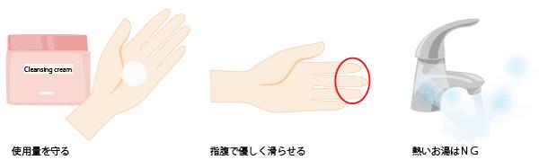 クレンジングクリームの使い方の注意点の画像