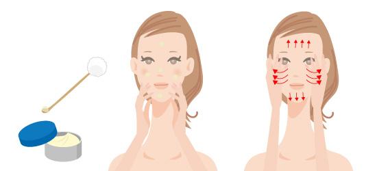 ワセリン塗り方顔の画像