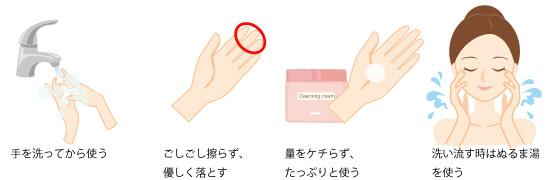 クレンジング剤を使うときの注意点の画像