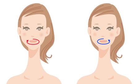 舌回しの基本の画像